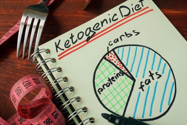 keto weight loss diet